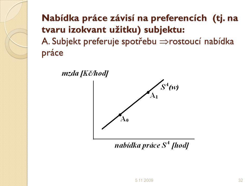 Nabídka práce závisí na preferencích (tj. na tvaru izokvant užitku) subjektu: A. Subjekt preferuje spotřebu  rostoucí nabídka práce 5.11.200932