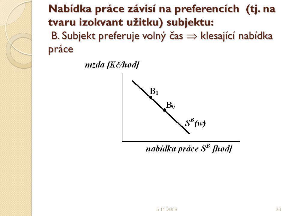 Nabídka práce závisí na preferencích (tj. na tvaru izokvant užitku) subjektu: B. Subjekt preferuje volný čas  klesající nabídka práce 5.11.200933