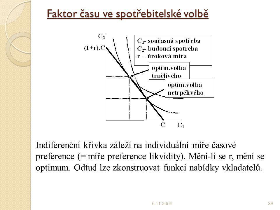 Faktor času ve spotřebitelské volbě 5.11.200936 Indiferenční křivka záleží na individuální míře časové preference (= míře preference likvidity). Mění-