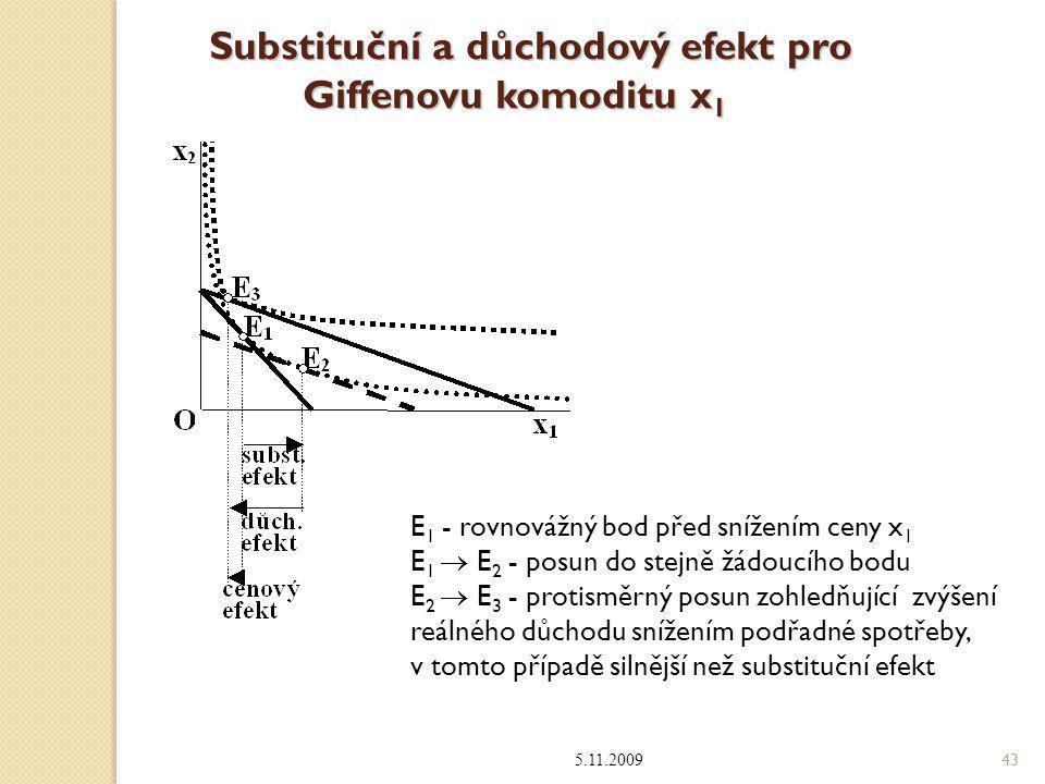 Substituční a důchodový efekt pro Giffenovu komoditu x 1 5.11.2009 43 E 1 - rovnovážný bod před snížením ceny x 1 E 1  E 2 - posun do stejně žádoucíh