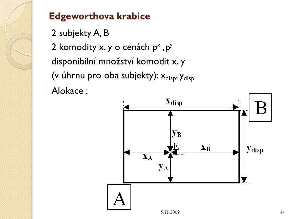 Edgeworthova krabice 2 subjekty A, B 2 komodity x, y o cenách p x, p y disponibilní množství komodit x, y (v úhrnu pro oba subjekty): x disp, y disp A