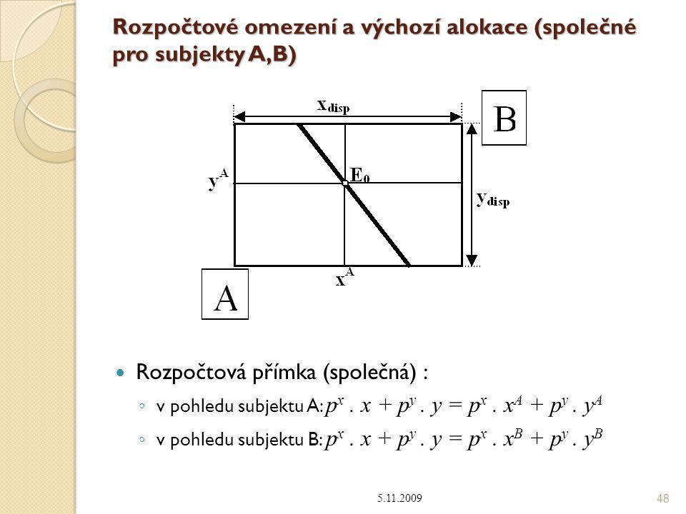 Rozpočtové omezení a výchozí alokace (společné pro subjekty A,B) Rozpočtová přímka (společná) : ◦ v pohledu subjektu A: p x. x + p y. y = p x. x A + p