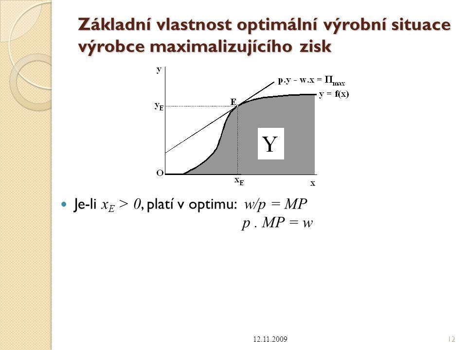 Základní vlastnost optimální výrobní situace výrobce maximalizujícího zisk Je-li x E > 0, platí v optimu: w/p = MP p. MP = w 12.11.2009 12