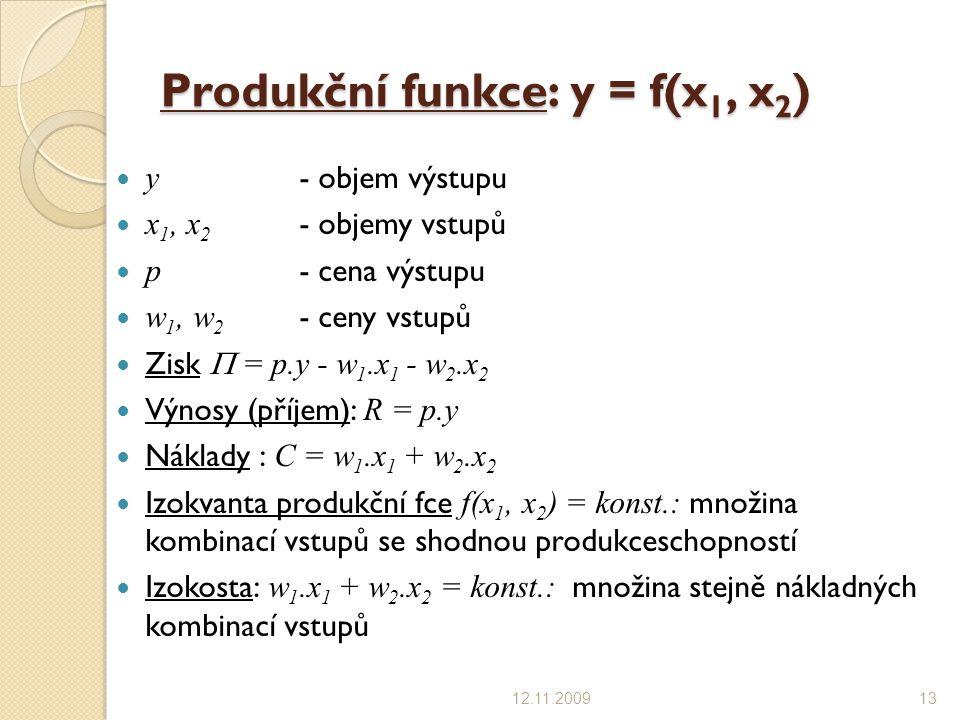 Produkční funkce: y = f(x 1, x 2 ) y - objem výstupu x 1, x 2 - objemy vstupů p - cena výstupu w 1, w 2 - ceny vstupů Zisk  = p.y - w 1.x 1 - w 2.x 2