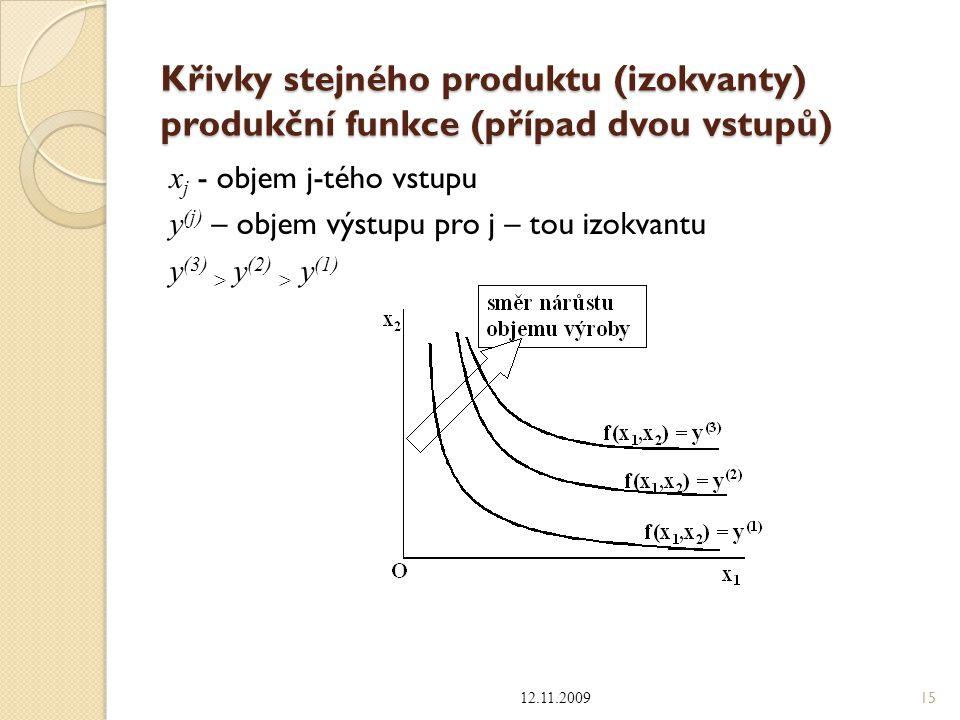 Křivky stejného produktu (izokvanty) produkční funkce (případ dvou vstupů) x j - objem j-tého vstupu y (j) – objem výstupu pro j – tou izokvantu y (3)