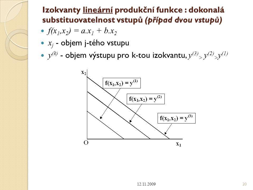 Izokvanty lineární produkční funkce : dokonalá substituovatelnost vstupů (případ dvou vstupů) f(x 1,x 2 ) = a.x 1 + b.x 2 x j - objem j-tého vstupu y