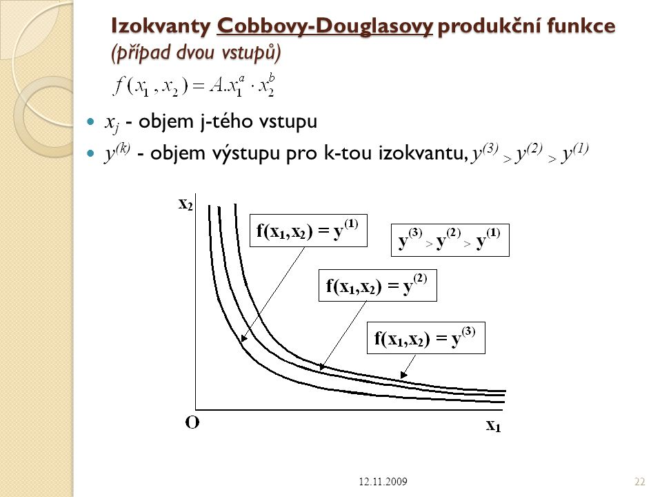 Izokvanty Cobbovy-Douglasovy produkční funkce (případ dvou vstupů) x j - objem j-tého vstupu y (k) - objem výstupu pro k-tou izokvantu, y (3) > y (2)