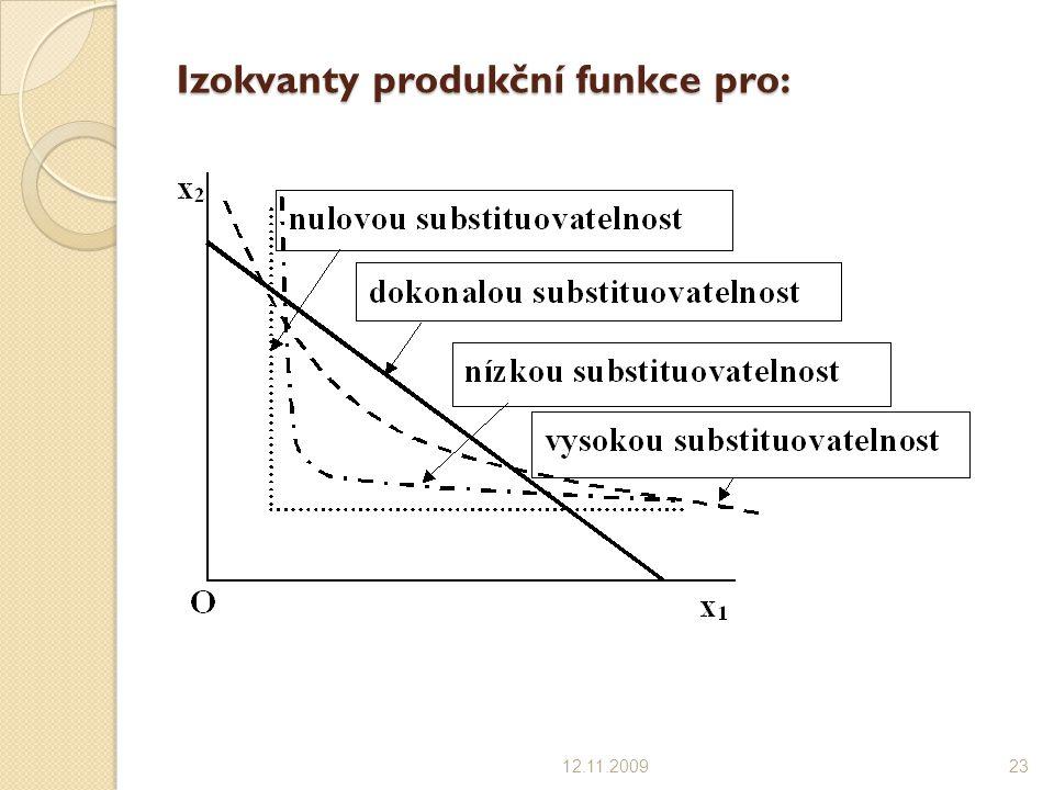 Izokvanty produkční funkce pro: 12.11.200923