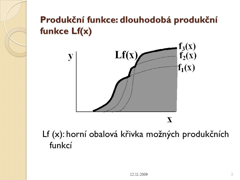 Produkční funkce: dlouhodobá produkční funkce Lf(x) Lf (x): horní obalová křivka možných produkčních funkcí 12.11.2009 3