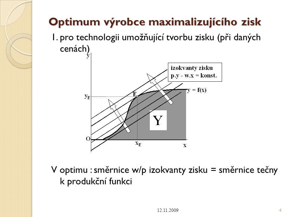 Optimum výrobce maximalizujícího zisk 1. pro technologii umožňující tvorbu zisku (při daných cenách) V optimu : směrnice w/p izokvanty zisku = směrnic