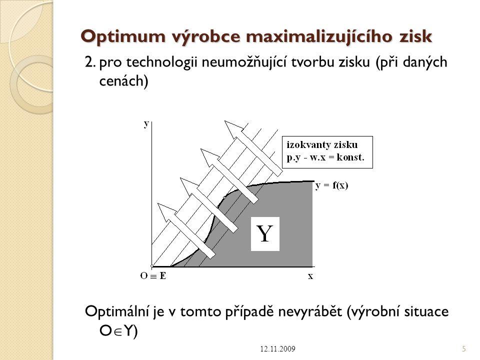 Optimum výrobce maximalizujícího zisk 2. pro technologii neumožňující tvorbu zisku (při daných cenách) Optimální je v tomto případě nevyrábět (výrobní