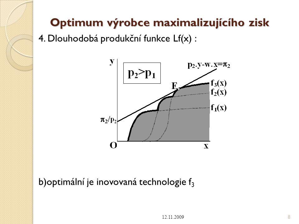 Optimum výrobce maximalizujícího zisk 4. Dlouhodobá produkční funkce Lf(x) : b)optimální je inovovaná technologie f 3 12.11.2009 8