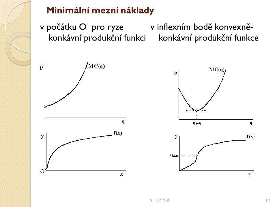 Minimální průměrné náklady 3.12.2009 14 Pozn.: odtud nadále předpokládáme konvexně - konkávní tvar produkční funkce a FC  0