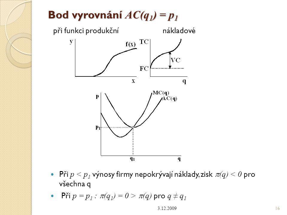 Bod vyrovnání AC(q 1 ) = p 1 při funkci produkční nákladové Při p < p 1 výnosy firmy nepokrývají náklady, zisk  (q) < 0 pro všechna q Při p = p 1 : 
