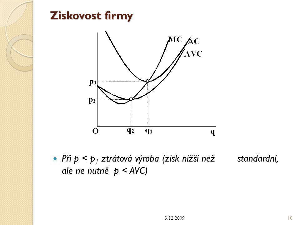 Ziskovost firmy Zda (nakolik) je výroba na úrovni q * zisková, určuje relace AC(q * ) a ceny p 0.