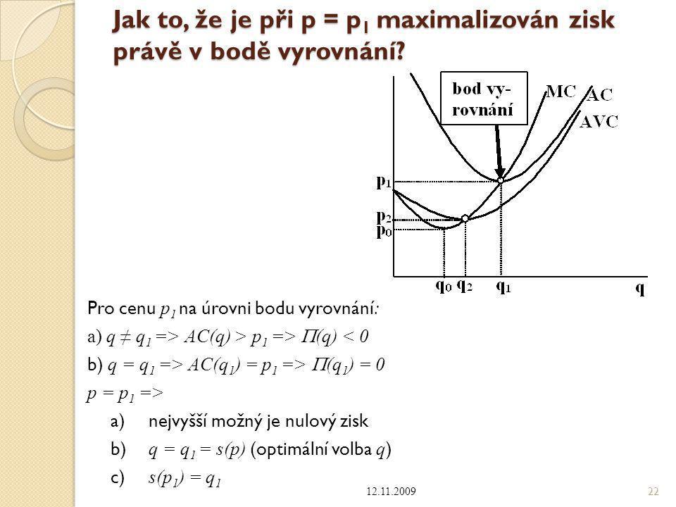 Ziskovost firmy pro p > p 1 (optimem je bod E) V bodě optima E (maximální zisk): a) mezní příjem MP = p = mezní náklady = MC b) mezní zisk = 0 c)  max = (p-AC).q* > 0 3.12.2009 23