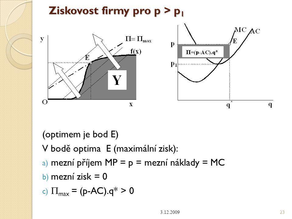 Ziskovost firmy pro p > p 1 (optimem je bod E) V bodě optima E (maximální zisk): a) mezní příjem MP = p = mezní náklady = MC b) mezní zisk = 0 c)  ma