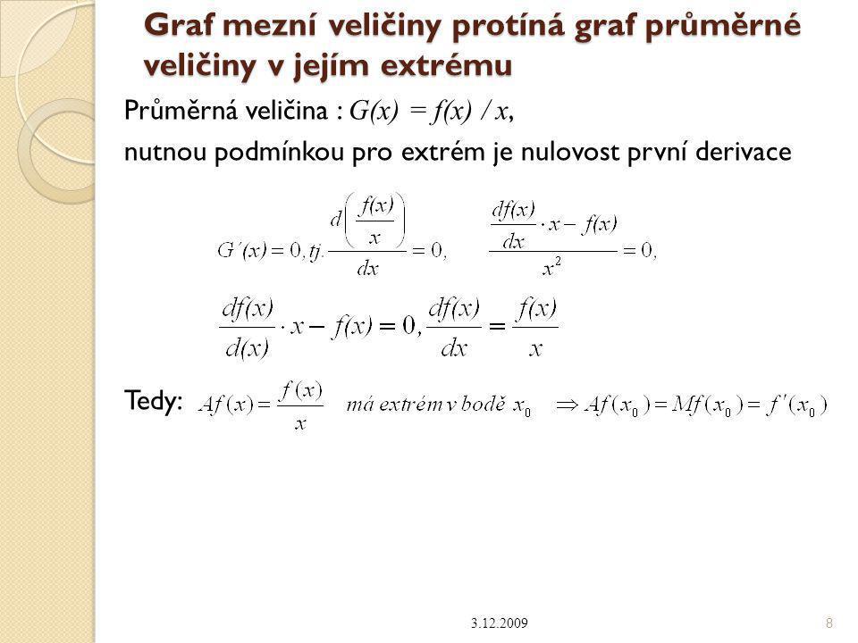 Graf mezní veličiny protíná graf průměrné veličiny v jejím extrému Průměrná veličina : G(x) = f(x) / x, nutnou podmínkou pro extrém je nulovost první