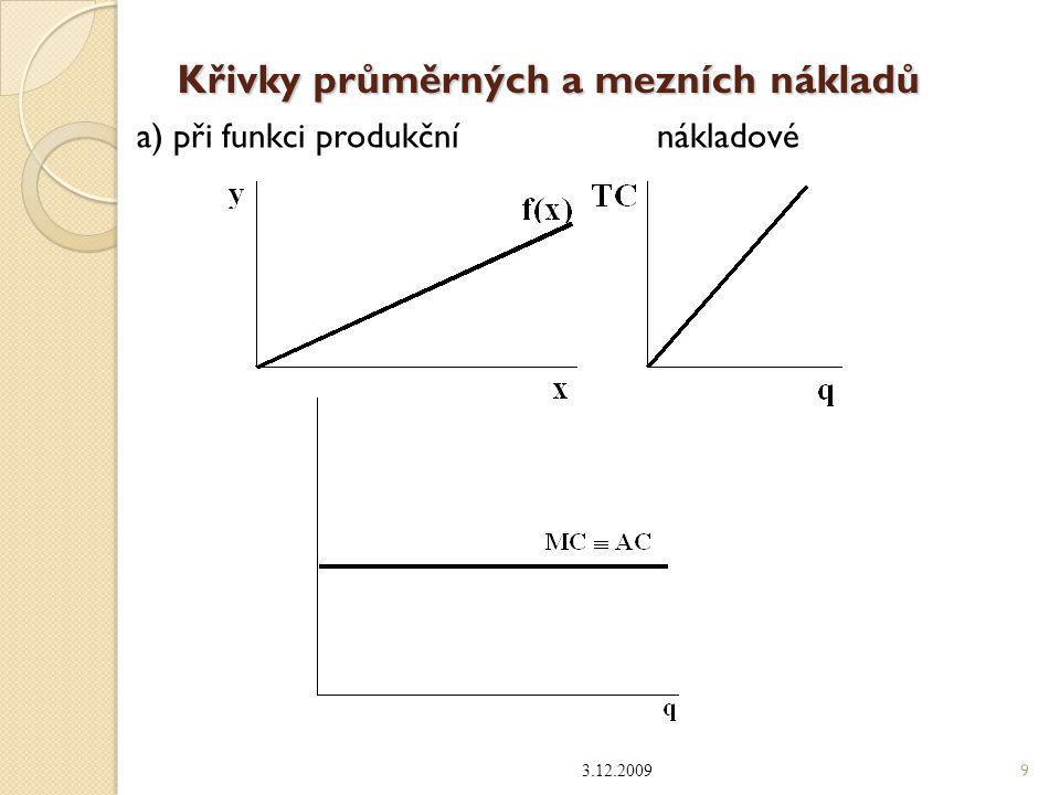 Křivky průměrných a mezních nákladů a) při funkci produkční nákladové 3.12.2009 9