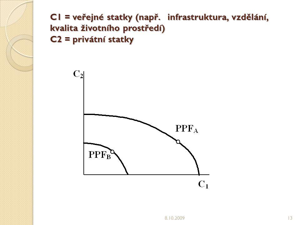 C1 = veřejné statky (např.