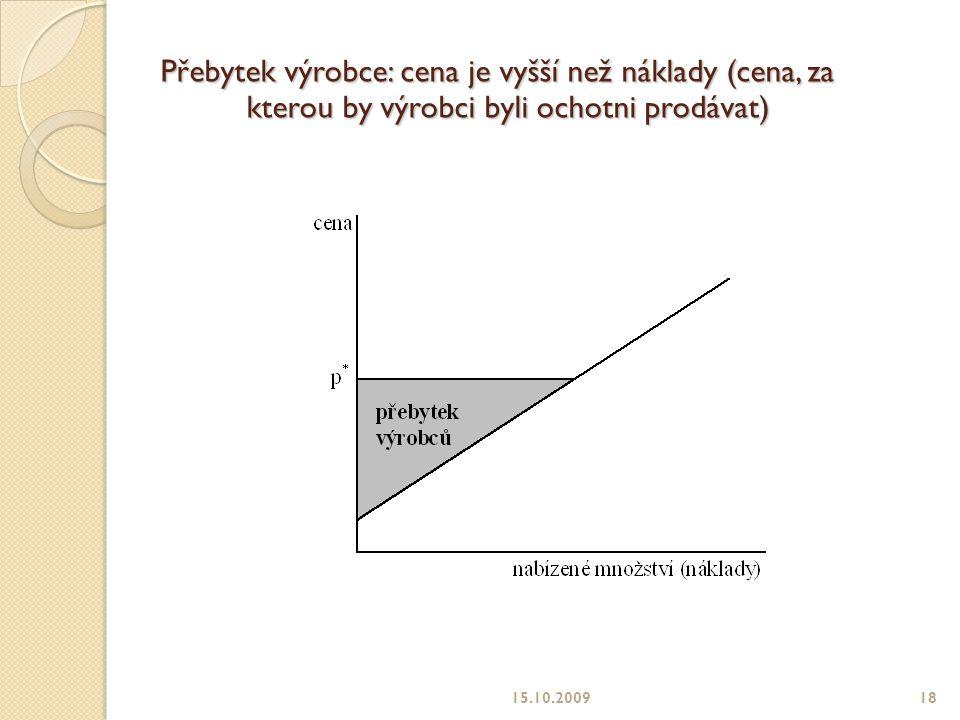 Přebytek výrobce: cena je vyšší než náklady (cena, za kterou by výrobci byli ochotni prodávat) 15.10.200918