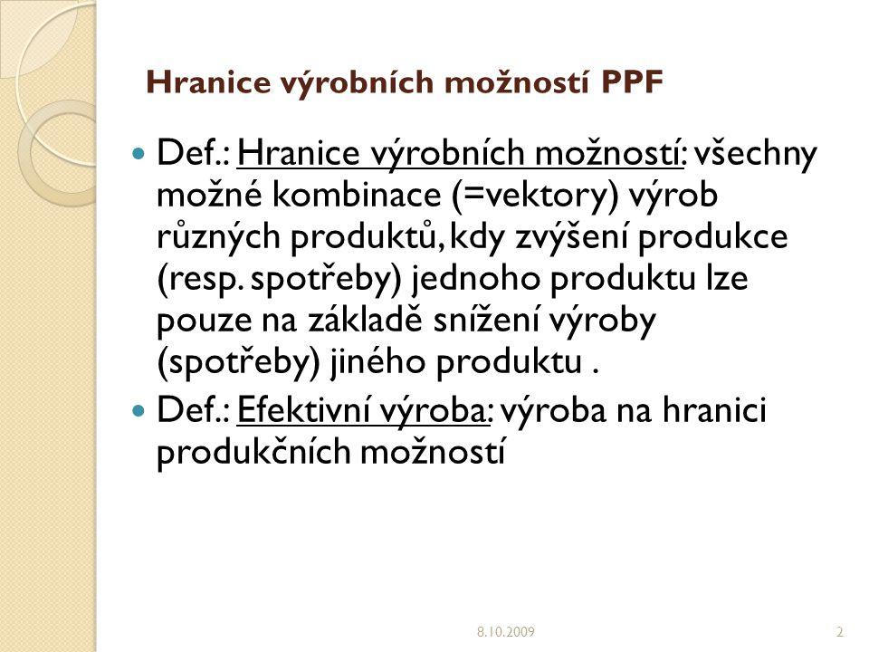 Hranice výrobních možností PPF Def.: Hranice výrobních možností: všechny možné kombinace (=vektory) výrob různých produktů, kdy zvýšení produkce (resp.