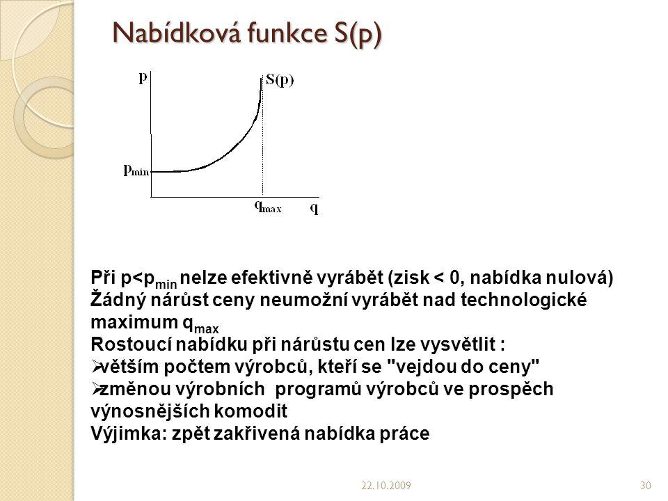 Nabídková funkce S(p) 22.10.200930 Při p<p min nelze efektivně vyrábět (zisk < 0, nabídka nulová) Žádný nárůst ceny neumožní vyrábět nad technologické maximum q max Rostoucí nabídku při nárůstu cen lze vysvětlit :  větším počtem výrobců, kteří se vejdou do ceny  změnou výrobních programů výrobců ve prospěch výnosnějších komodit Výjimka: zpět zakřivená nabídka práce