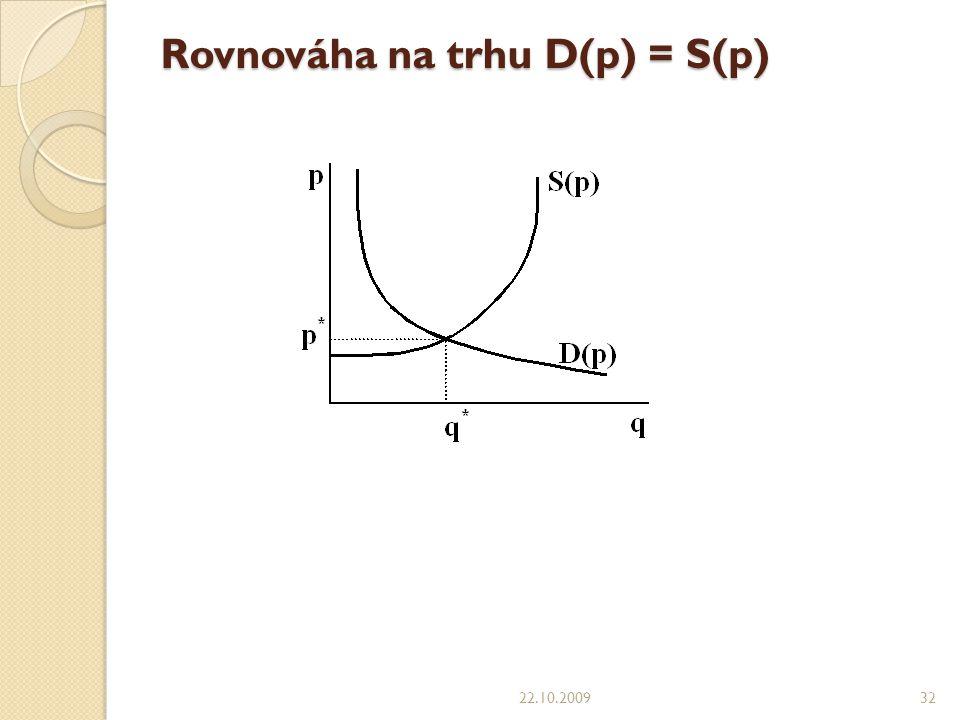 Rovnováha na trhu D(p) = S(p) 22.10.200932