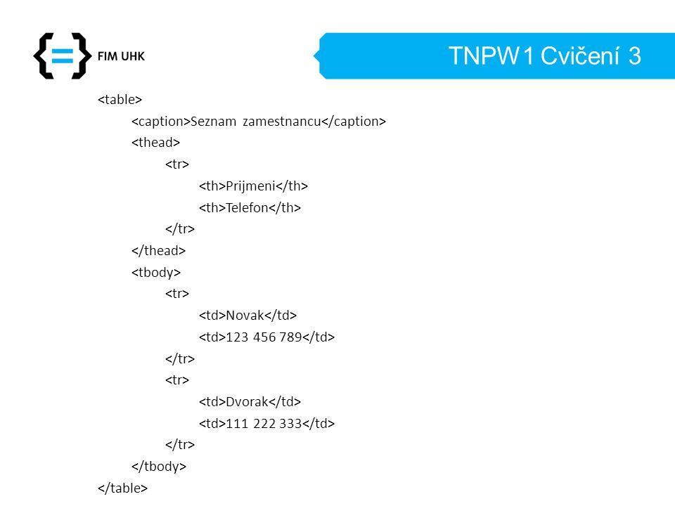 TNPW1 Cvičení 3 Seznam zamestnancu Prijmeni Telefon Novak 123 456 789 Dvorak 111 222 333