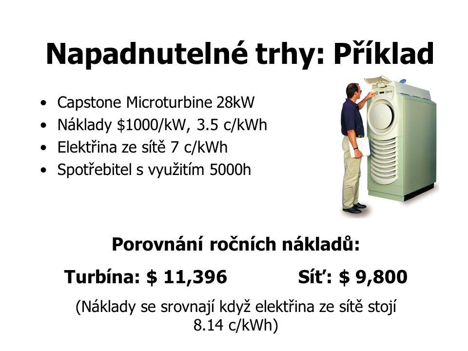 Napadnutelné trhy: Příklad Capstone Microturbine 28kW Náklady $1000/kW, 3.5 c/kWh Elektřina ze sítě 7 c/kWh Spotřebitel s využitím 5000h Porovnání ročních nákladů: Turbína: $ 11,396Síť: $ 9,800 (Náklady se srovnají když elektřina ze sítě stojí 8.14 c/kWh)
