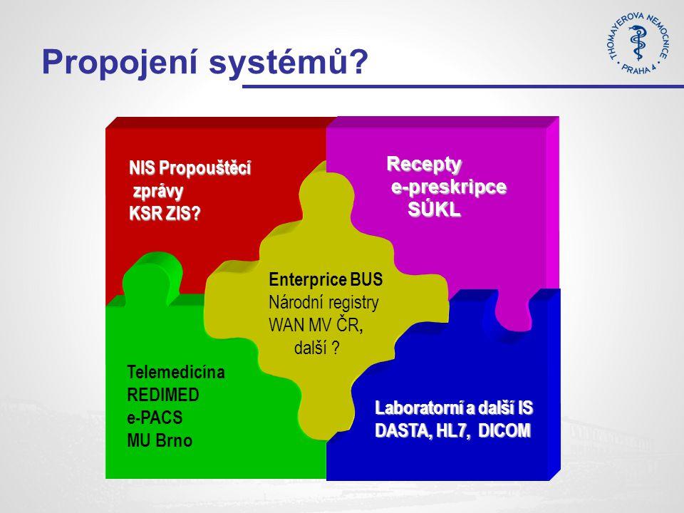 Propojení systémů. NIS Propouštěcí zprávy zprávy KSR ZIS.