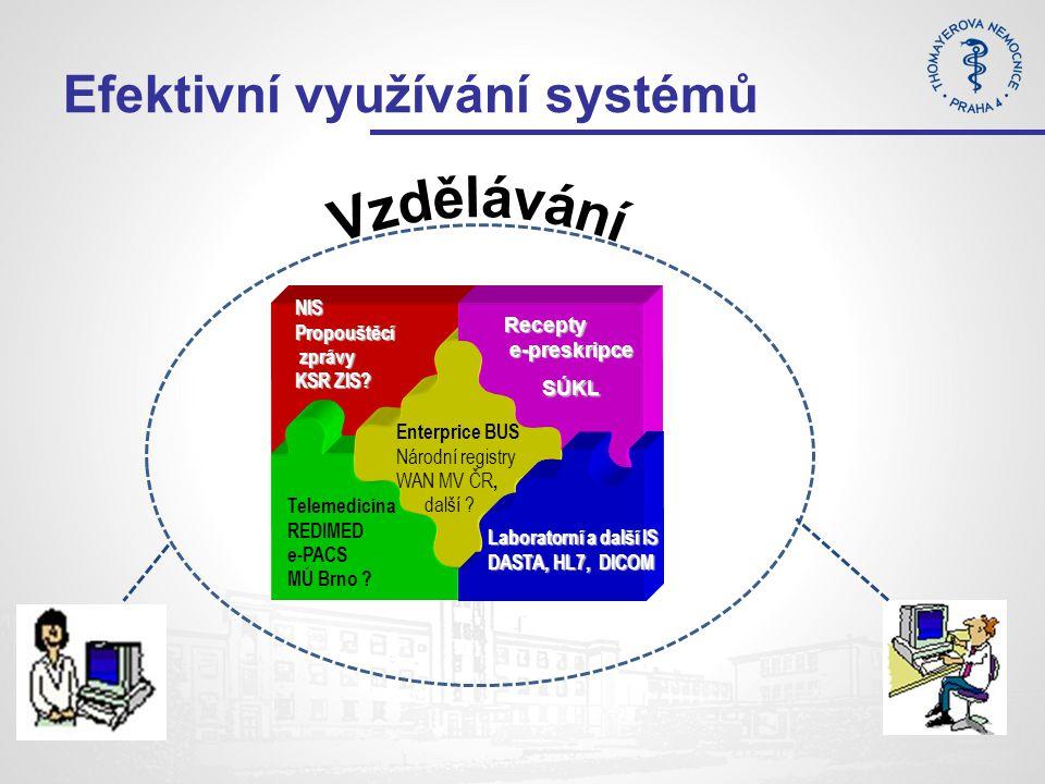 Efektivní využívání systémů NIS Propouštěcí zprávy zprávy KSR ZIS.