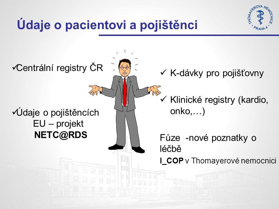 Údaje o pacientovi a pojištěnci K-dávky pro pojišťovny Klinické registry (kardio, onko,…) Fůze -nové poznatky o léčbě I_COP v Thomayerové nemocnici Centrální registry ČR Údaje o pojištěncích EU – projekt NETC@RDS
