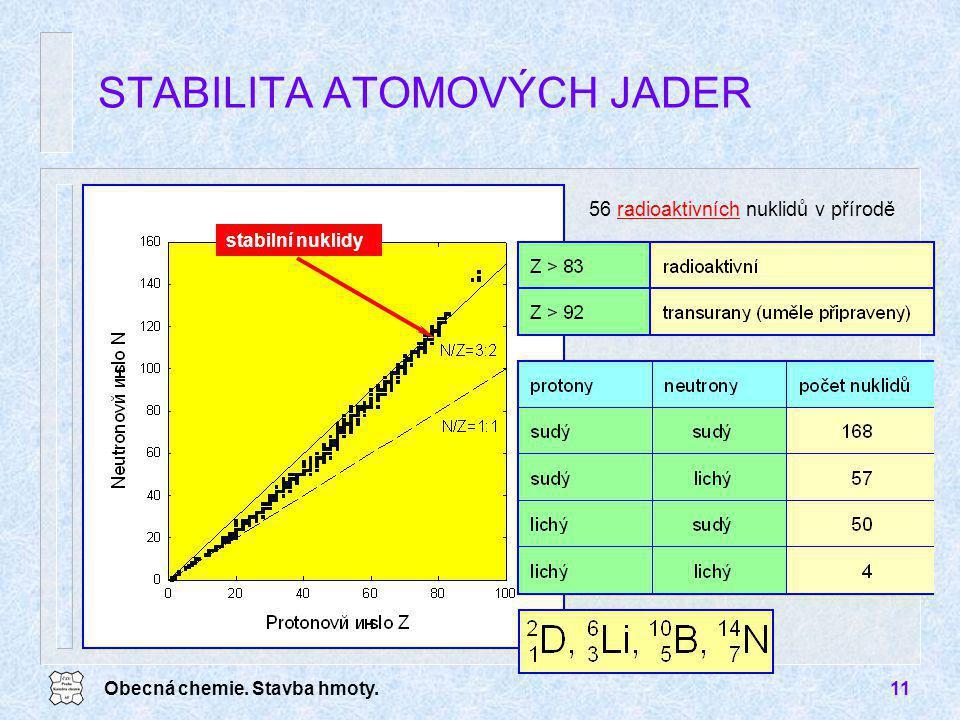 Obecná chemie. Stavba hmoty.11 56 radioaktivních nuklidů v přírodě STABILITA ATOMOVÝCH JADER stabilní nuklidy