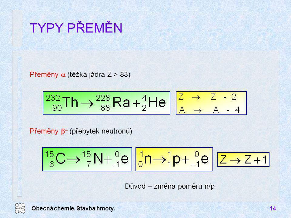 Obecná chemie. Stavba hmoty.14 Přeměny  (těžká jádra Z > 83) TYPY PŘEMĚN Přeměny  –  (přebytek neutronů) Důvod – změna poměru n/p