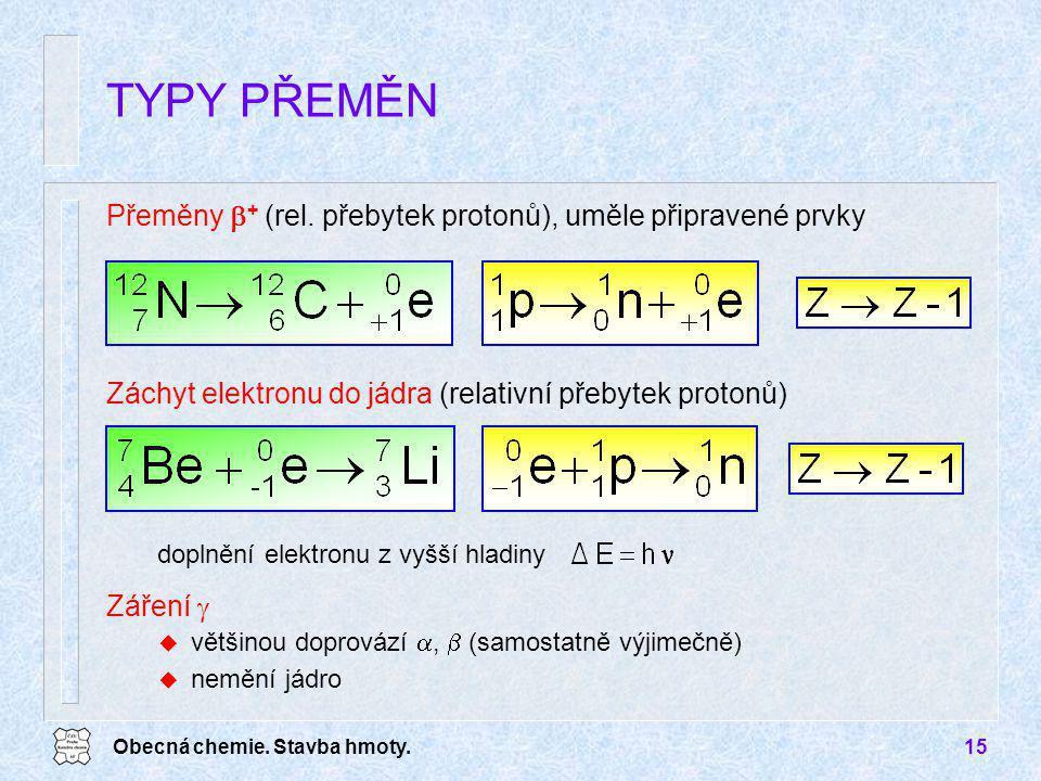 Obecná chemie. Stavba hmoty.15 Záchyt elektronu do jádra  (relativní přebytek protonů) TYPY PŘEMĚN Přeměny  +  (rel. přebytek protonů), uměle připr