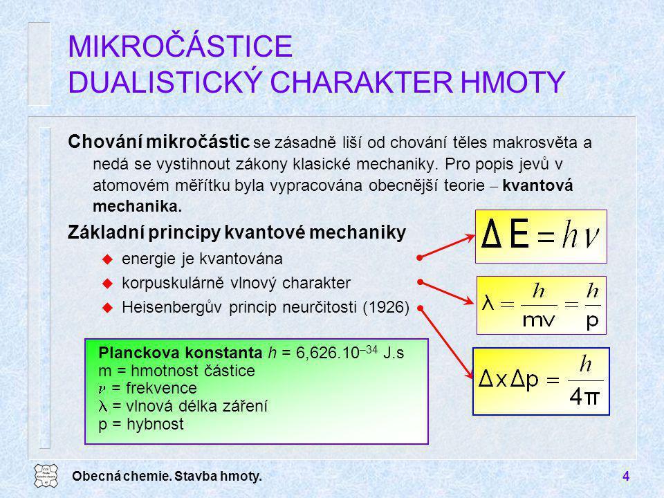 Obecná chemie. Stavba hmoty.4 MIKROČÁSTICE DUALISTICKÝ CHARAKTER HMOTY Chování mikročástic se zásadně liší od chování těles makrosvěta a nedá se vysti