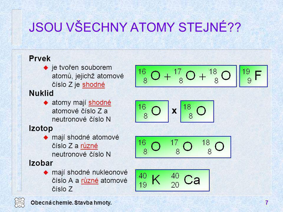 Obecná chemie. Stavba hmoty.7 Prvek u je tvořen souborem atomů, jejichž atomové číslo Z je shodné Nuklid u atomy mají shodné atomové číslo Z a neutron