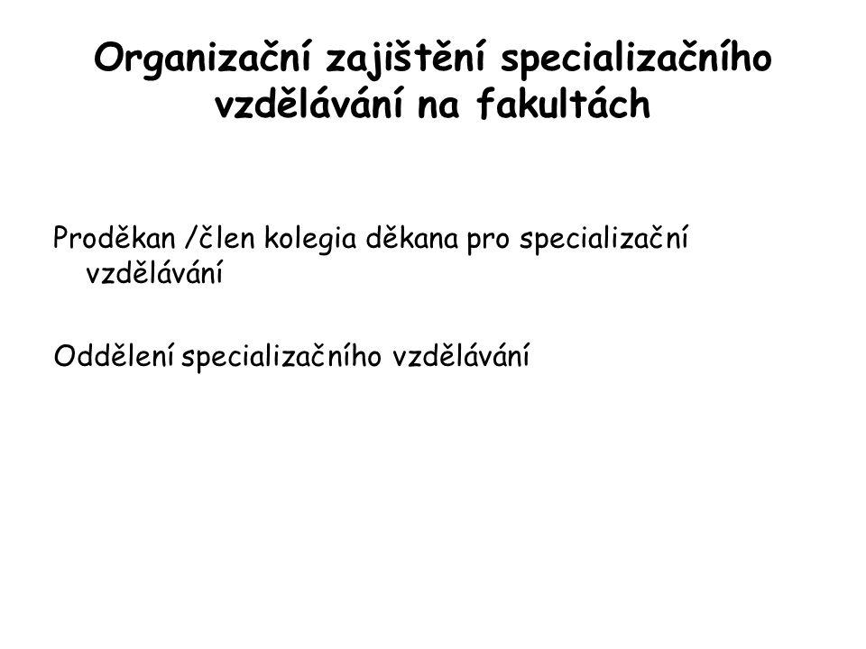 Organizační zajištění specializačního vzdělávání na fakultách Proděkan /člen kolegia děkana pro specializační vzdělávání Oddělení specializačního vzdě