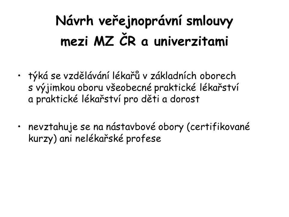 Návrh veřejnoprávní smlouvy mezi MZ ČR a univerzitami týká se vzdělávání lékařů v základních oborech s výjimkou oboru všeobecné praktické lékařství a