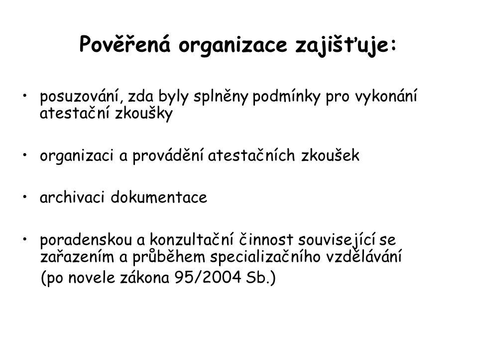 Atestační zkoušky na lékařských fakultách od 1.1.