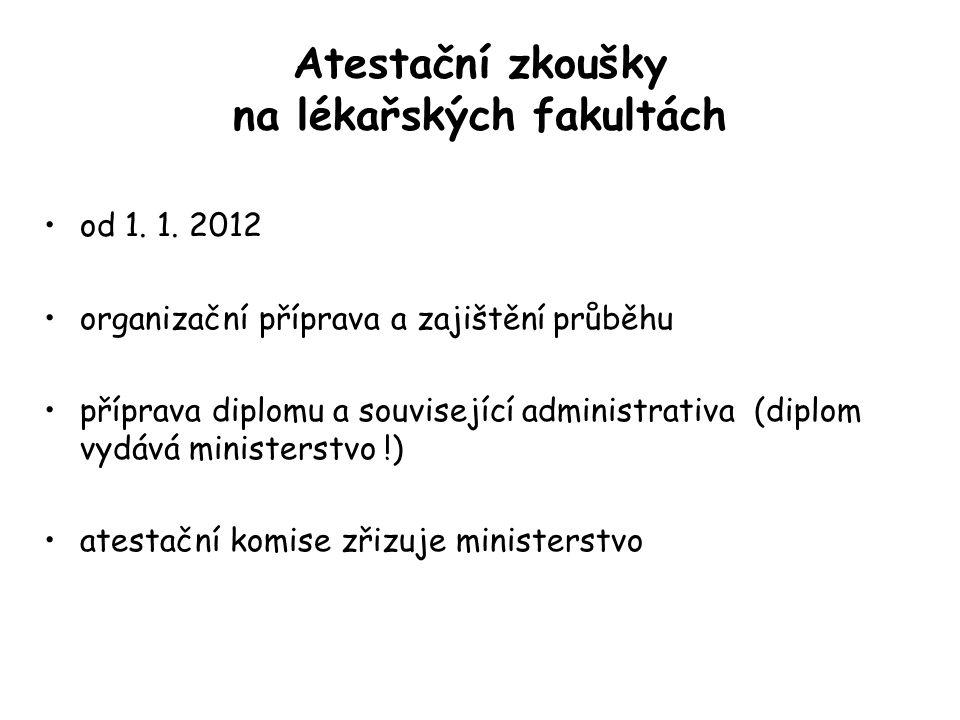Atestační zkoušky na lékařských fakultách od 1. 1. 2012 organizační příprava a zajištění průběhu příprava diplomu a související administrativa (diplom