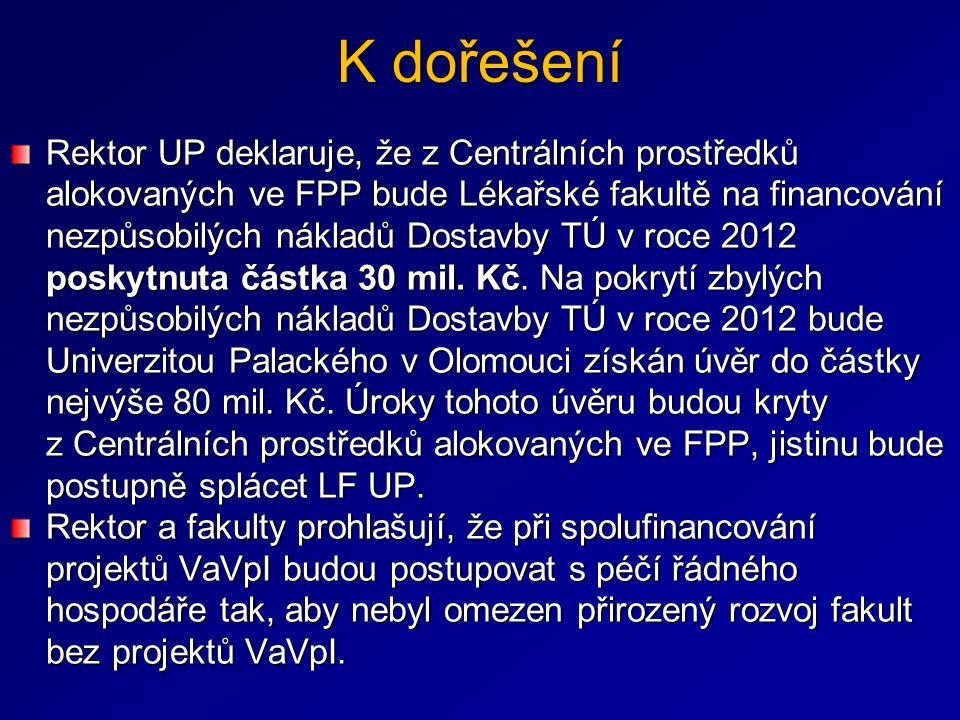 Rektor UP deklaruje, že z Centrálních prostředků alokovaných ve FPP bude Lékařské fakultě na financování nezpůsobilých nákladů Dostavby TÚ v roce 2012