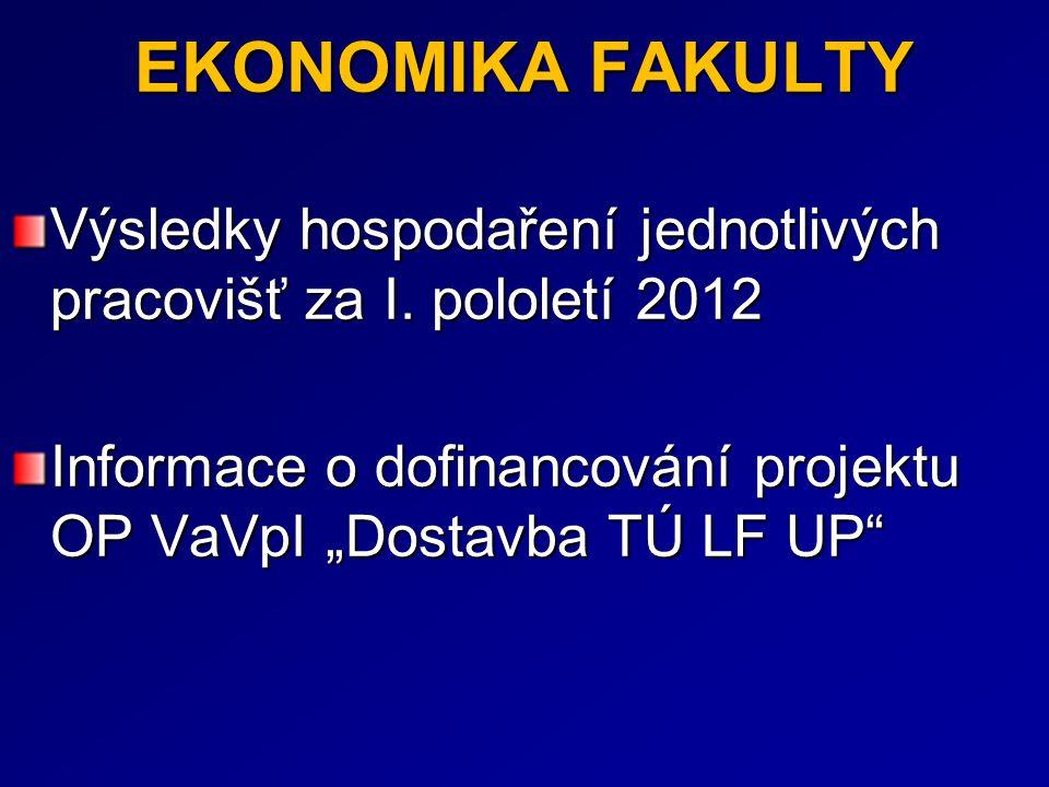 """EKONOMIKA FAKULTY Výsledky hospodaření jednotlivých pracovišť za I. pololetí 2012 Informace o dofinancování projektu OP VaVpI """"Dostavba TÚ LF UP"""""""