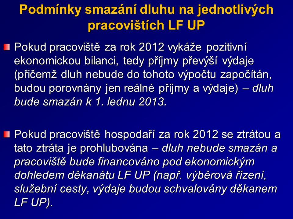 Podmínky smazání dluhu na jednotlivých pracovištích LF UP Pokud pracoviště za rok 2012 vykáže pozitivní ekonomickou bilanci, tedy příjmy převýší výdaj
