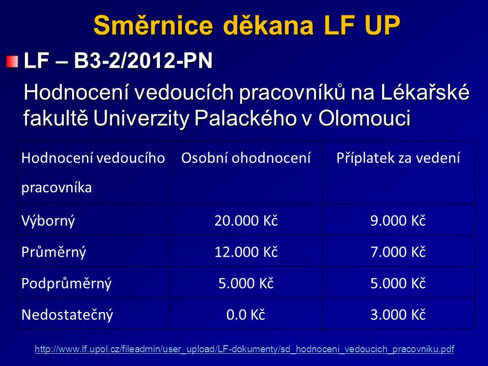 Směrnice děkana LF UP LF – B3-2/2012-PN Hodnocení vedoucích pracovníků na Lékařské fakultě Univerzity Palackého v Olomouci Hodnocení vedoucího pracovn