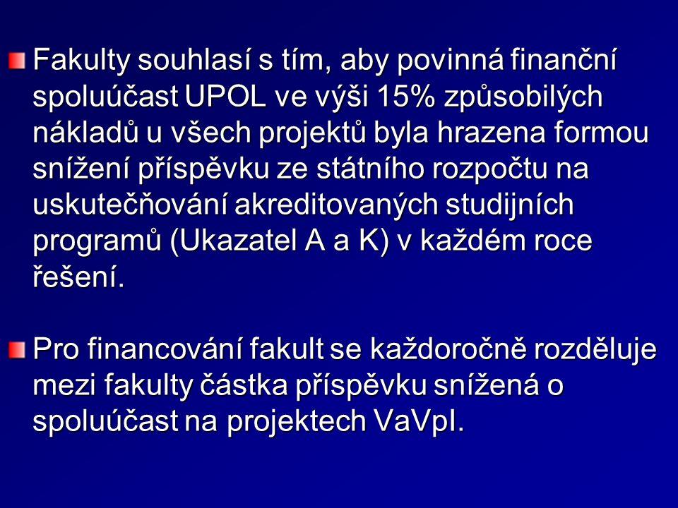 Fakulty souhlasí s tím, aby povinná finanční spoluúčast UPOL ve výši 15% způsobilých nákladů u všech projektů byla hrazena formou snížení příspěvku ze státního rozpočtu na uskutečňování akreditovaných studijních programů (Ukazatel A a K) v každém roce řešení.