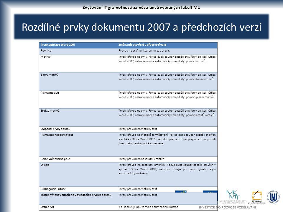 Rozdílné prvky dokumentu 2007 a předchozích verzí Zvyšování IT gramotnosti zaměstnanců vybraných fakult MU Prvek aplikace Word 2007Změna při otevření