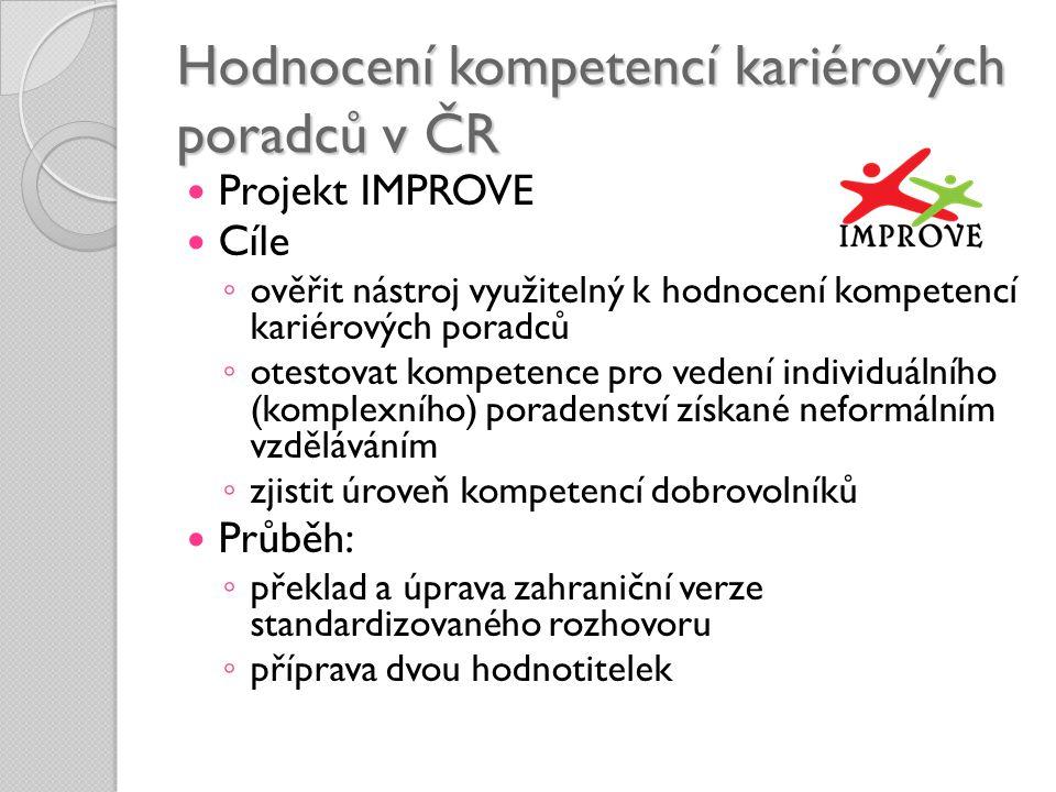 Hodnocení kompetencí kariérových poradců v ČR Projekt IMPROVE Cíle ◦ ověřit nástroj využitelný k hodnocení kompetencí kariérových poradců ◦ otestovat