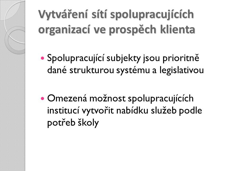 Vytváření sítí spolupracujících organizací ve prospěch klienta Spolupracující subjekty jsou prioritně dané strukturou systému a legislativou Omezená m